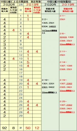 20200304險よュ」2_convert_20200304084152