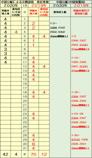 202010011_convert_20200111113034.png