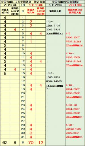 2200117spopi_convert_20200117064807.png