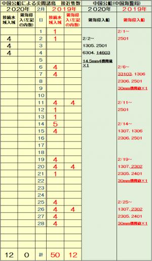 2200205dsds_convert_20200205061615.png