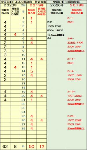 2200221lopa_convert_20200221122210.png