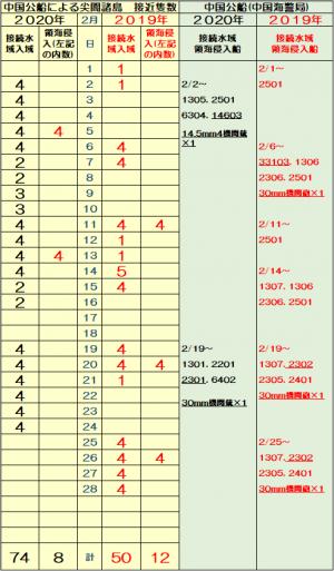 2200224plp_convert_20200224164607.png