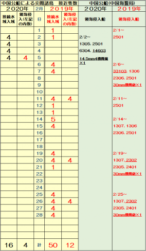 5_convert_20200213102952.png