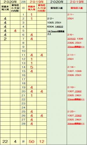 7_convert_20200213103207.png