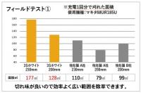 3Sホワイト (2)