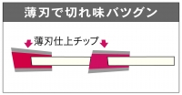 3Sホワイト_特徴-04