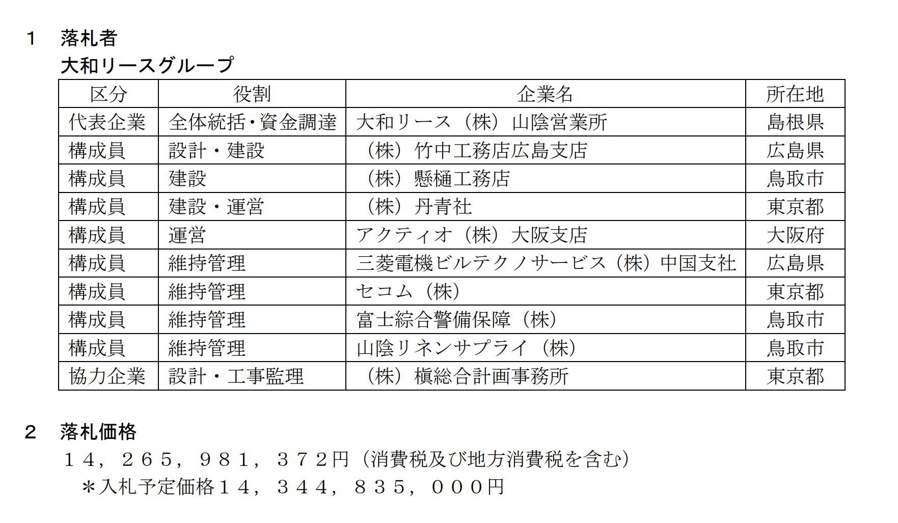 平成24年度 開館40周年 企画展「大きのこ展」(仮称)