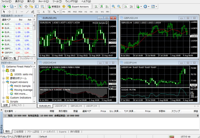 【MT4】MT4(MetaTrader4)