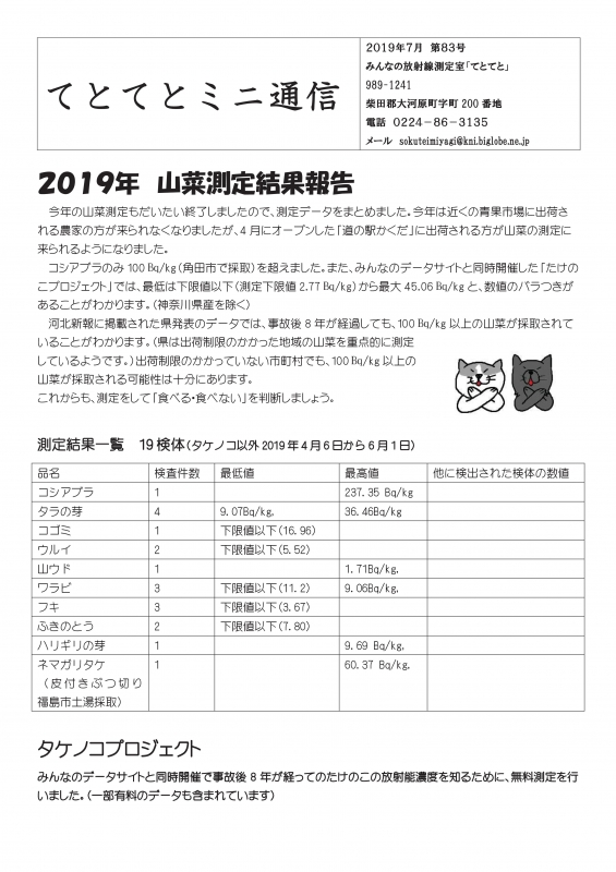 2019年7月ミニ①