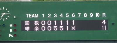 P6295214スコアボード