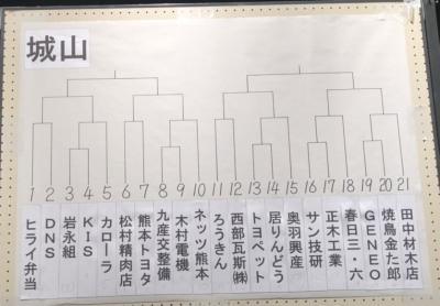 31城山縮小