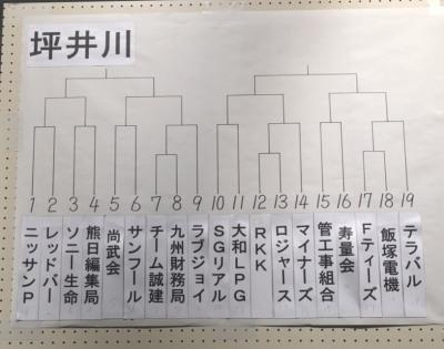 31坪井川縮小