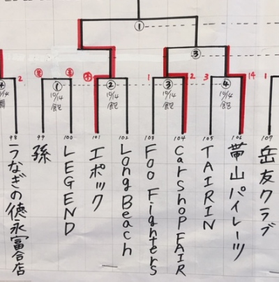 IMG_4254 14日飽田公園運動施設グラウンド
