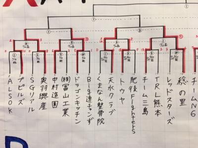 IMG_4327嘉島総合運動公園縮小