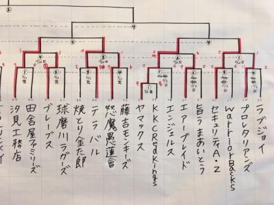 IMG_4330田原スポーツ公園縮小版