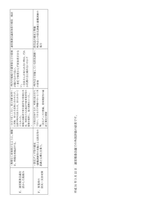 平成30年度ステラ新琴似サービス評価 -21