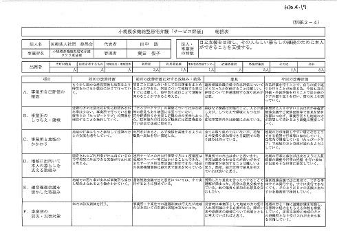 H30再掲ステラ東苗穂サービス評価総評