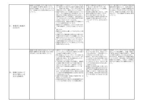 H30年度 外部評価② 総括表