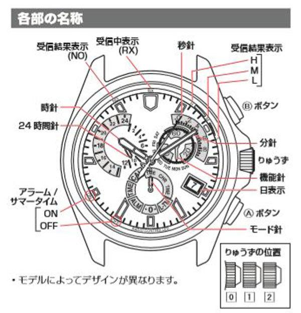 電波時計-(15)