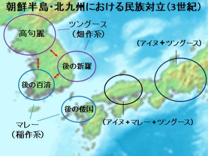 朝鮮半島と北九州における民族対立