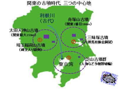 関東の古墳時代の中心地