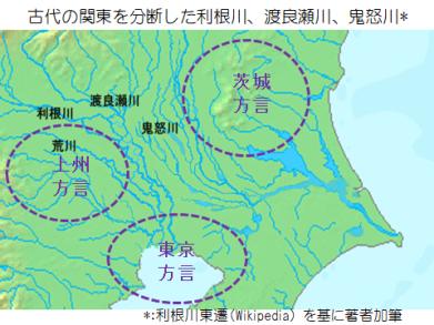 古代の関東を分断した河川と地域方言の形成