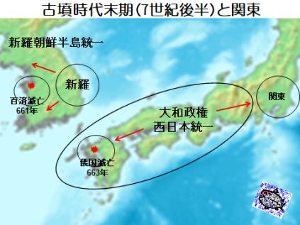 古墳時代末期と関東