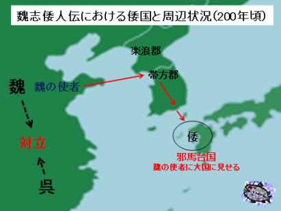 魏志倭人伝時代の倭国と中国の状況