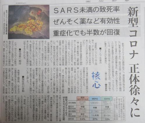 新型コロナ新聞報道