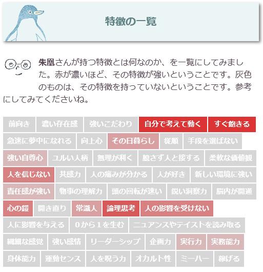 性格診断(12)