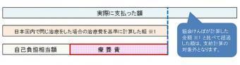 iMarkup_20200204_215721_convert_20200205000454 (1)