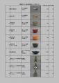 web03-麒麟がくる関連商品登録リスト