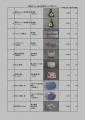 web04-麒麟がくる関連商品登録リスト