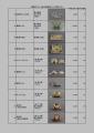 web05-麒麟がくる関連商品登録リスト