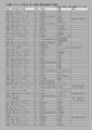 web2019-12-17-runner_list.jpg