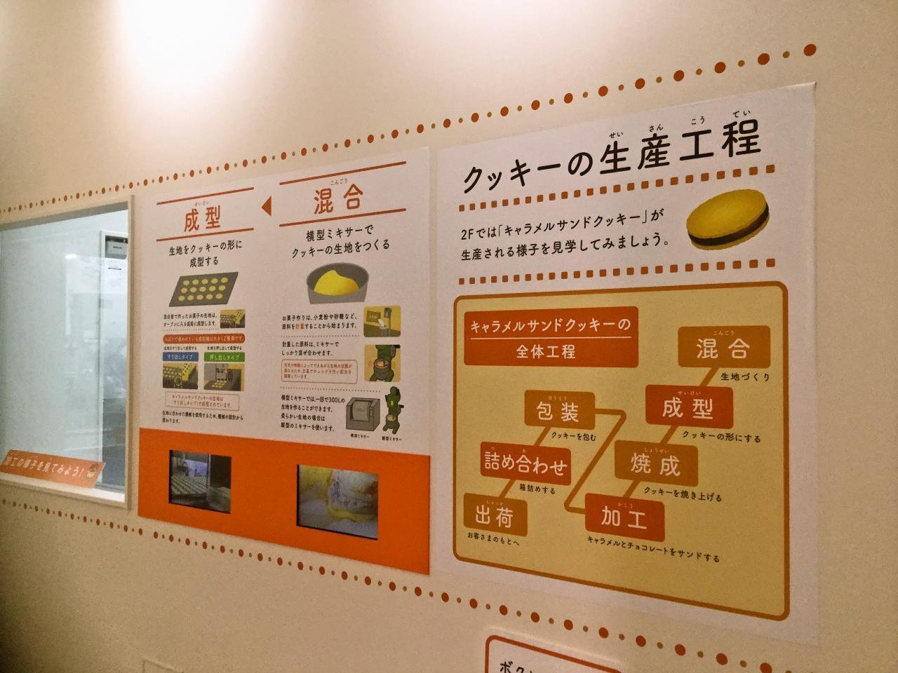 ちぼり湯河原スイーツファクトリー(工場見学)