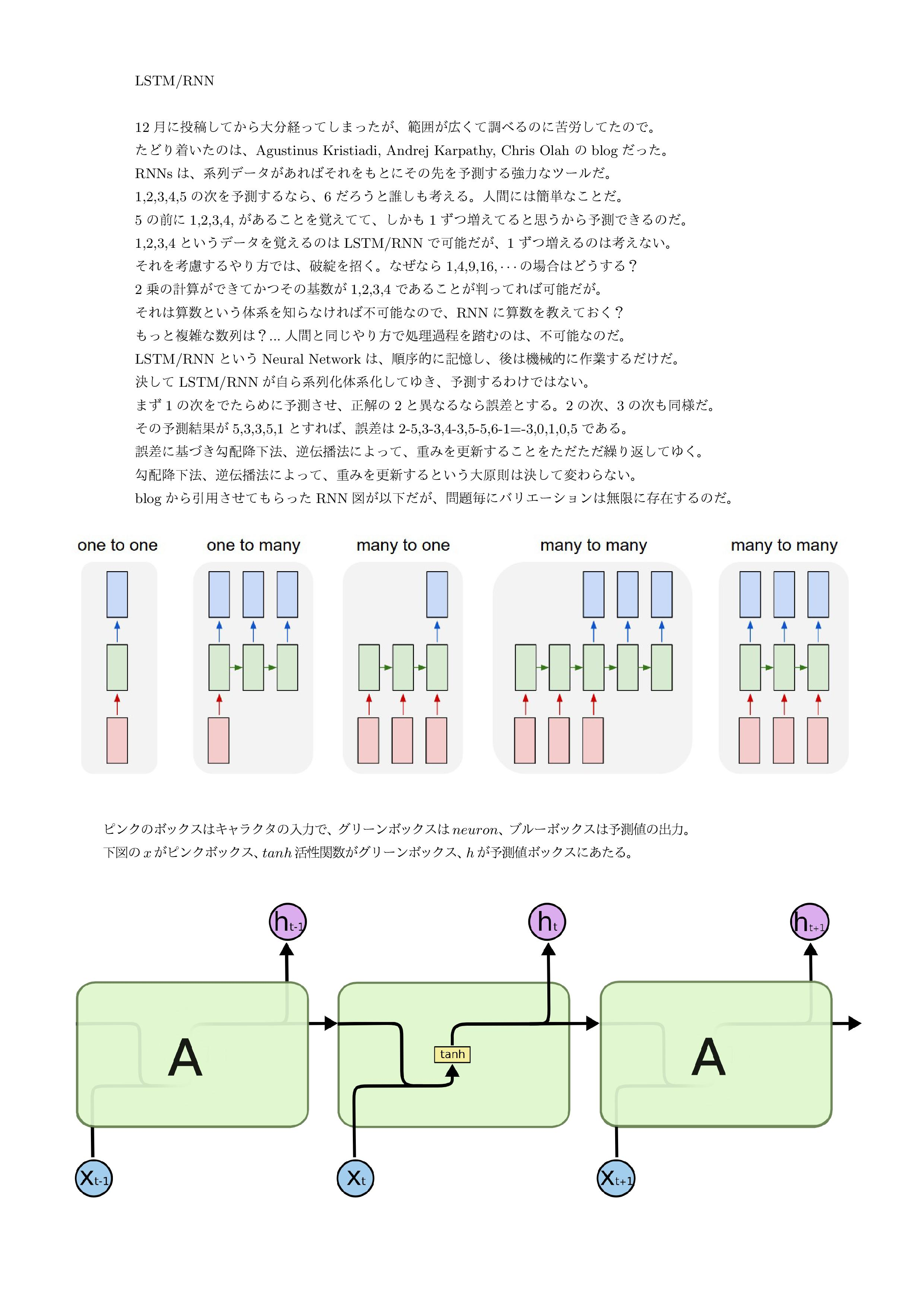 LSTM/RNN