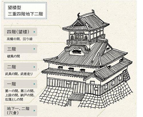 inuyamajo-inuyama-002.jpg