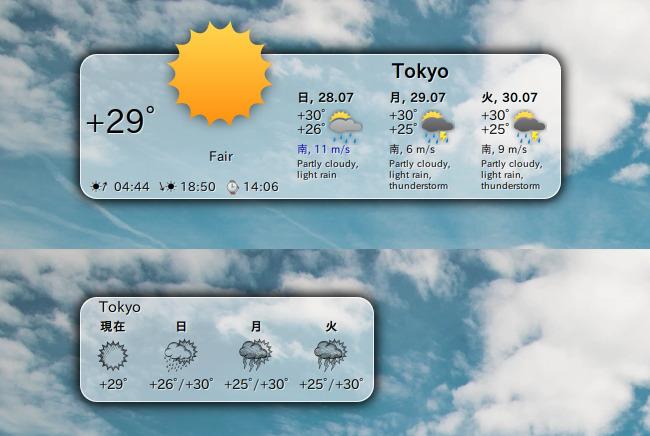 Gis Weather Ubuntu 天気