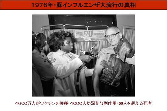 インフルワクチン1976年