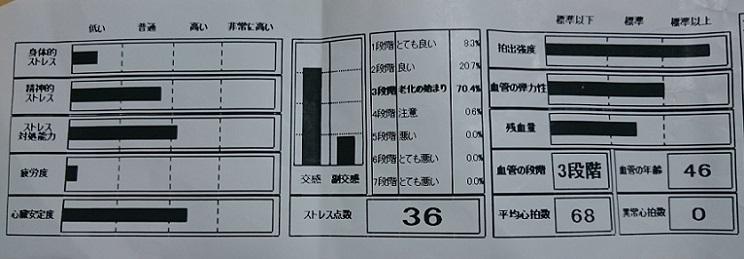 191207ぱにーニィ1
