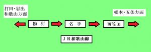 JR和歌山線2
