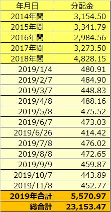 20191130表1