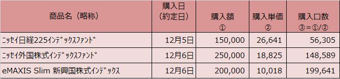 20191231表2