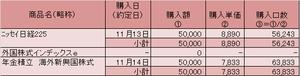 201211301