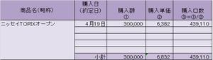 201204301