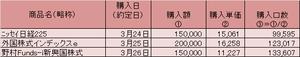 201403312
