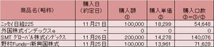 201411302