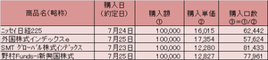 201407312