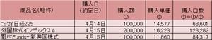201404302